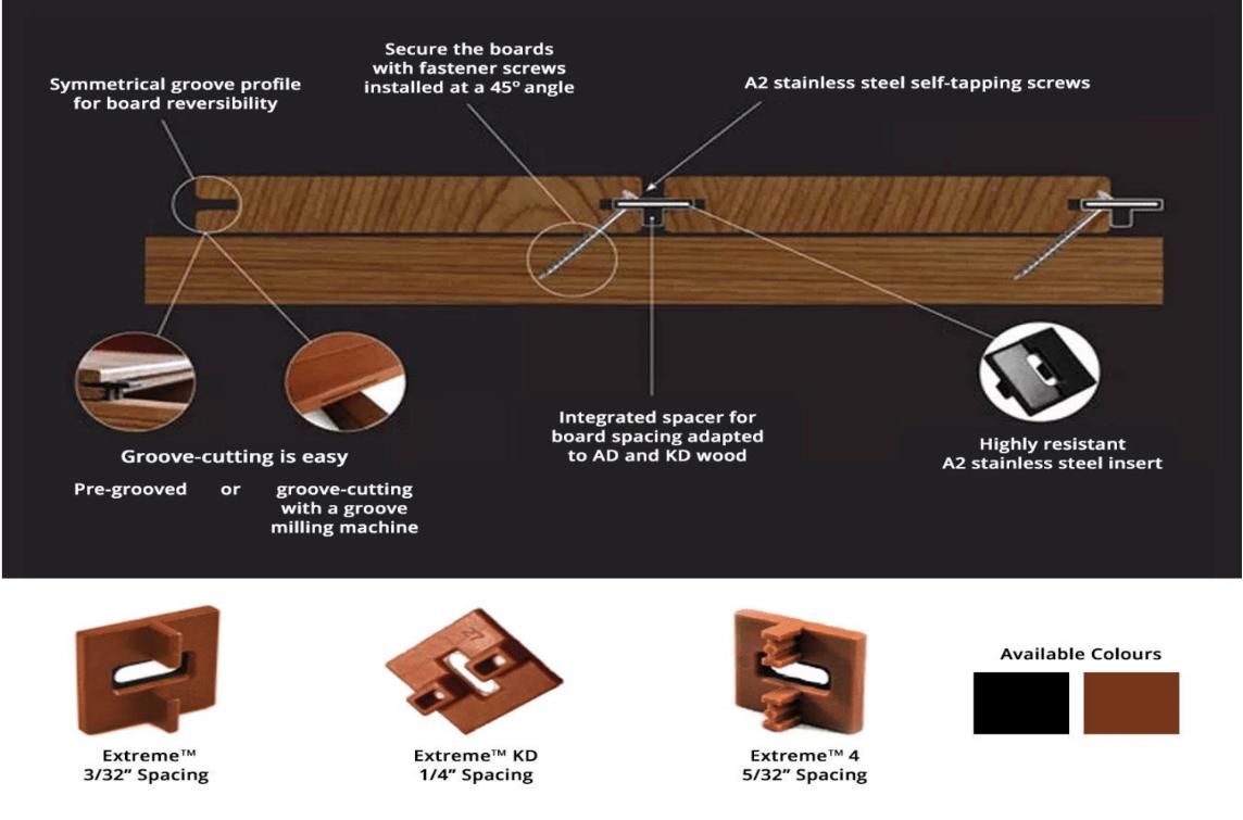 Ou Acheter Bois Ipe ipé, bois ipé pour patios et terrasses extérieur, acheter au